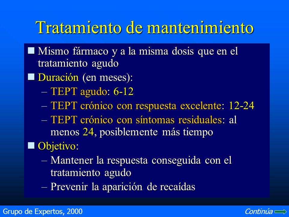 Tratamiento de mantenimiento Mismo fármaco y a la misma dosis que en el tratamiento agudo Mismo fármaco y a la misma dosis que en el tratamiento agudo
