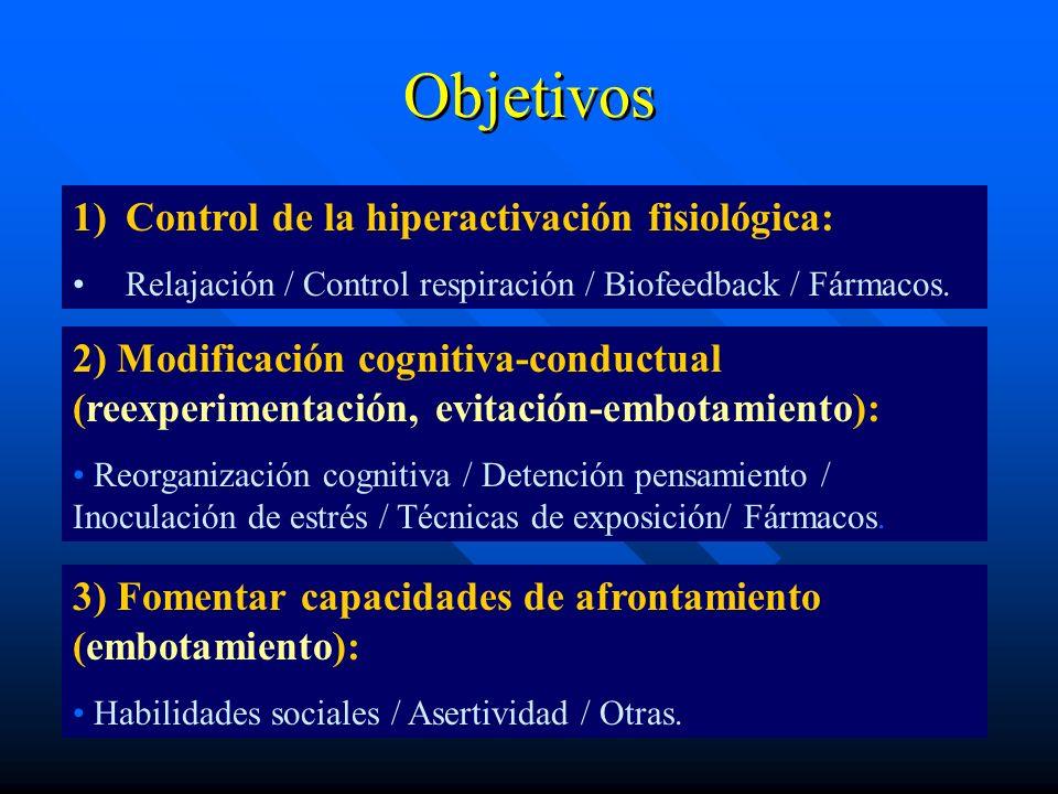 Objetivos 1)Control de la hiperactivación fisiológica: Relajación / Control respiración / Biofeedback / Fármacos. 2) Modificación cognitiva-conductual