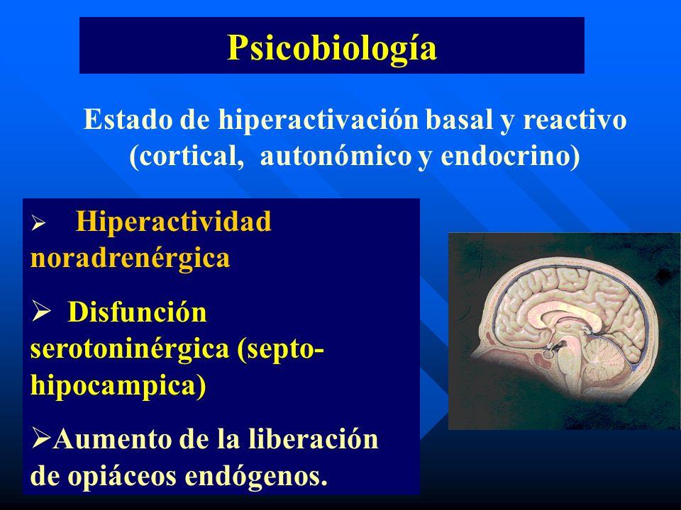 Psicobiología Estado de hiperactivación basal y reactivo (cortical, autonómico y endocrino) Hiperactividad noradrenérgica Disfunción serotoninérgica (