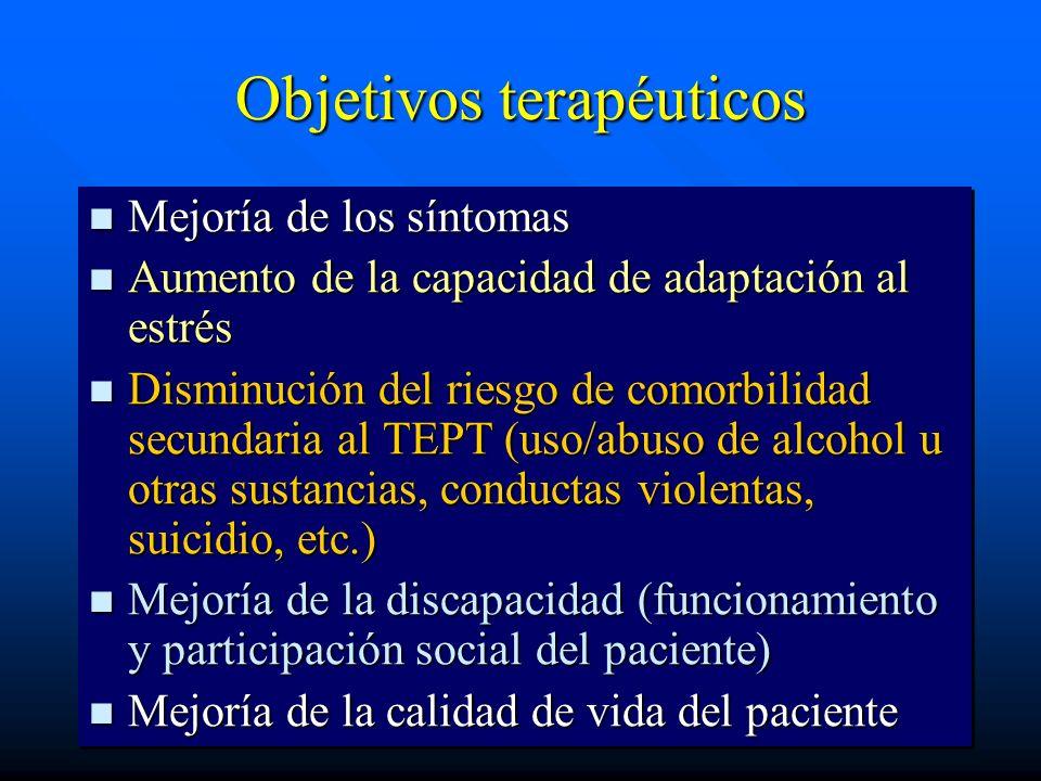 Objetivos terapéuticos Mejoría de los síntomas Mejoría de los síntomas Aumento de la capacidad de adaptación al estrés Aumento de la capacidad de adap