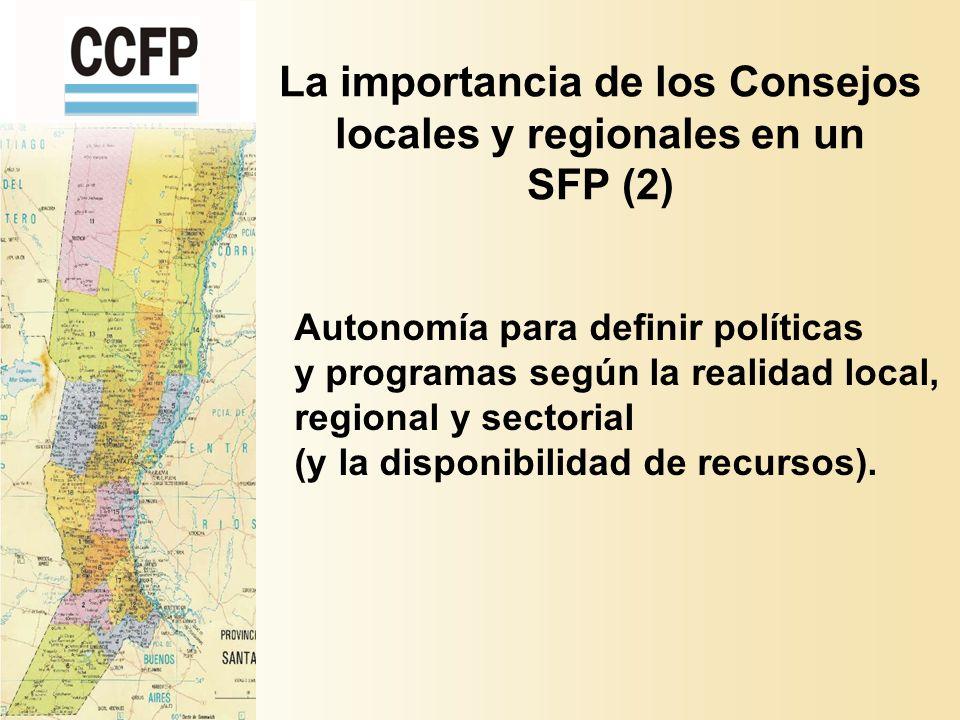 La importancia de los Consejos locales y regionales en un SFP (3) Capacidad jurídica para firmar convenios con instituciones provinciales, nacionales y extranjeras