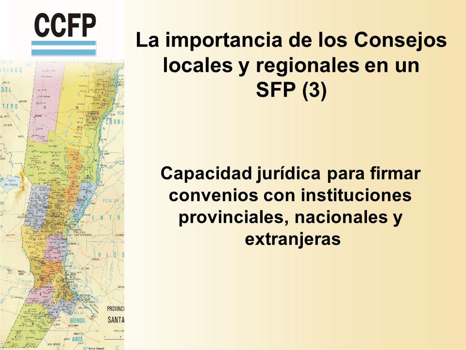 Competencia, colaboración y solidaridad en el Sistema de Formación Profesional El desarrollo de innovaciones (competencia).