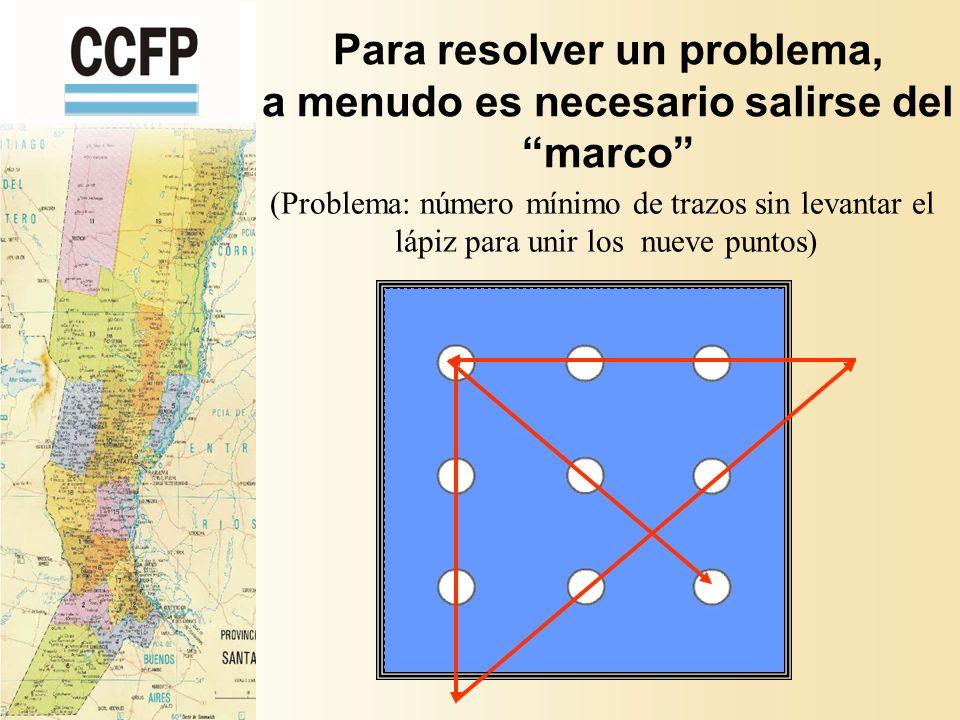 Para resolver un problema, a menudo es necesario salirse del marco (Problema: número mínimo de trazos sin levantar el lápiz para unir los nueve puntos)