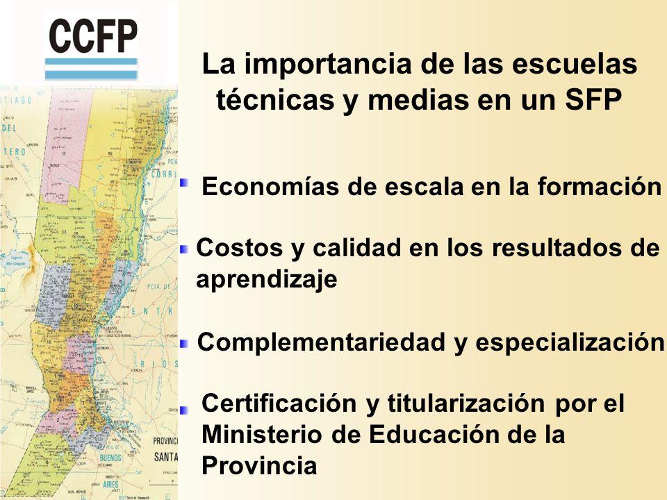 La importancia de las escuelas técnicas y medias en un SFP Economías de escala en la formación Costos y calidad en los resultados de aprendizaje Complementariedad y especialización Certificación y titularización por el Ministerio de Educación de la Provincia