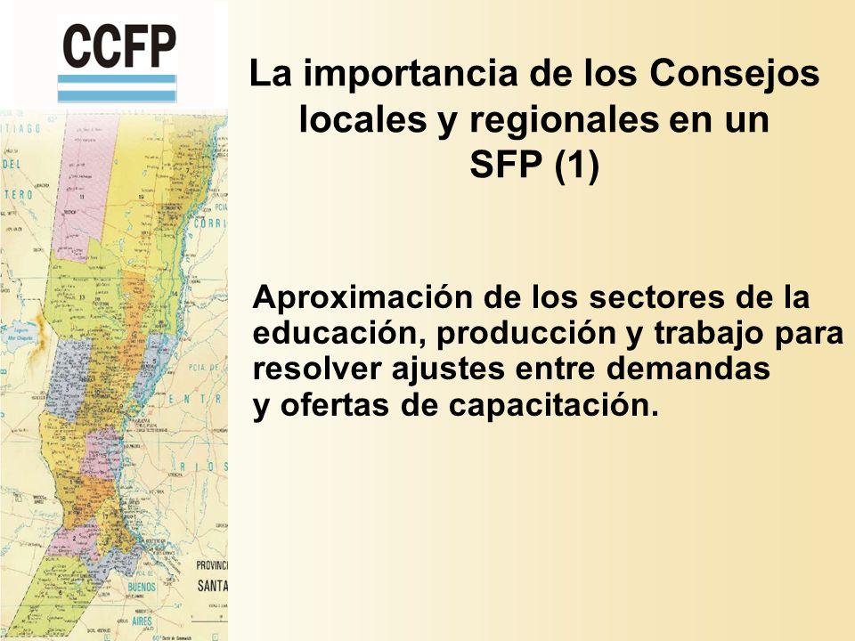 La importancia de los Consejos locales y regionales en un SFP (2) Autonomía para definir políticas y programas según la realidad local, regional y sectorial (y la disponibilidad de recursos).