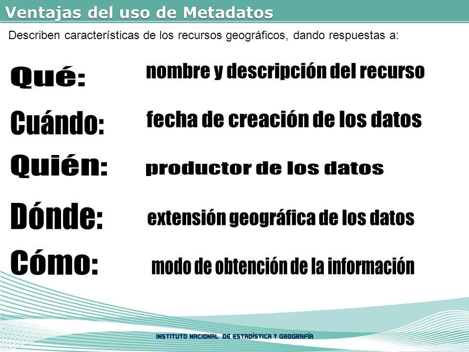 Ventajas del uso de Metadatos Describen características de los recursos geográficos, dando respuestas a: