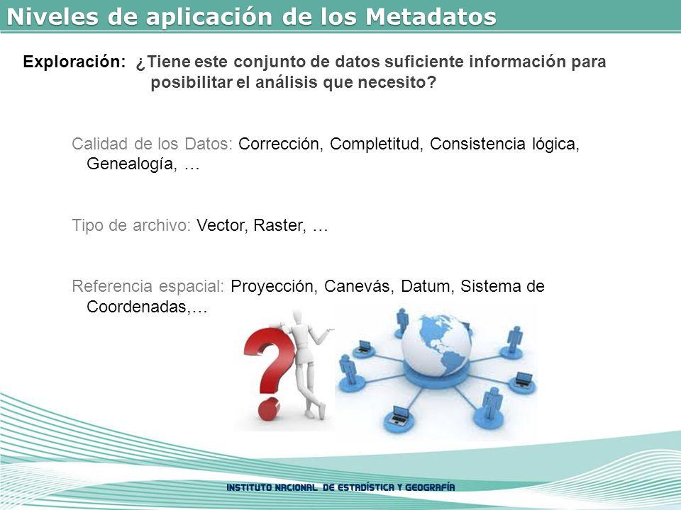 Niveles de aplicación de los Metadatos Exploración: ¿Tiene este conjunto de datos suficiente información para posibilitar el análisis que necesito.