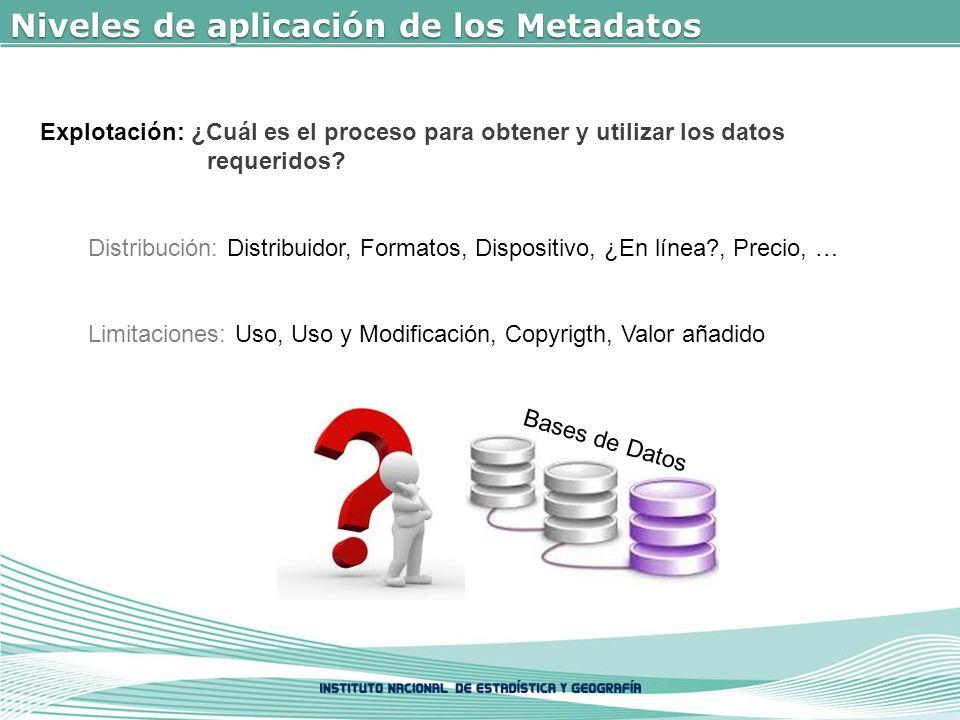 Niveles de aplicación de los Metadatos Explotación: ¿Cuál es el proceso para obtener y utilizar los datos requeridos.