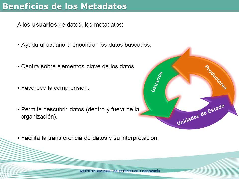 Beneficios de los Metadatos Ayuda al usuario a encontrar los datos buscados.