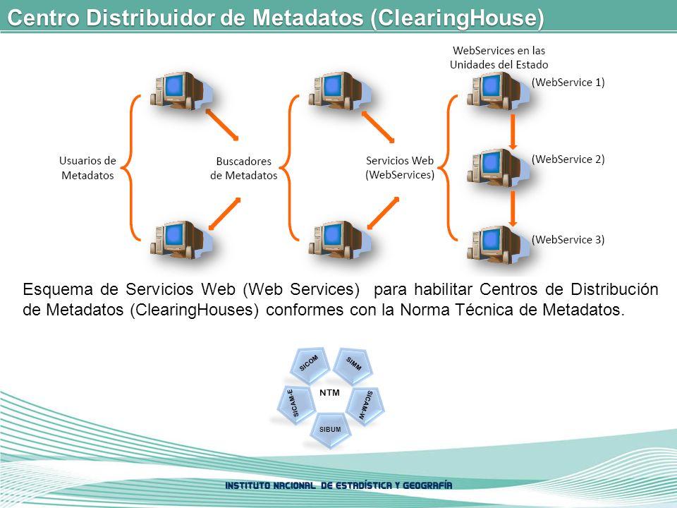 Centro Distribuidor de Metadatos (ClearingHouse) Esquema de Servicios Web (Web Services) para habilitar Centros de Distribución de Metadatos (ClearingHouses) conformes con la Norma Técnica de Metadatos.