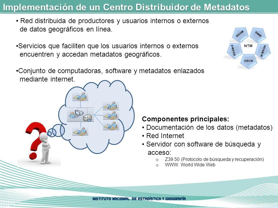 SIMM SICOM SICAM-E SIBUM SICAM-W NTM Implementación de un Centro Distribuidor de Metadatos Red distribuida de productores y usuarios internos o externos de datos geográficos en línea.