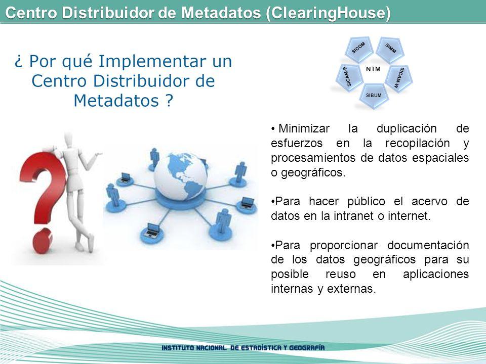 Centro Distribuidor de Metadatos (ClearingHouse) Minimizar la duplicación de esfuerzos en la recopilación y procesamientos de datos espaciales o geográficos.