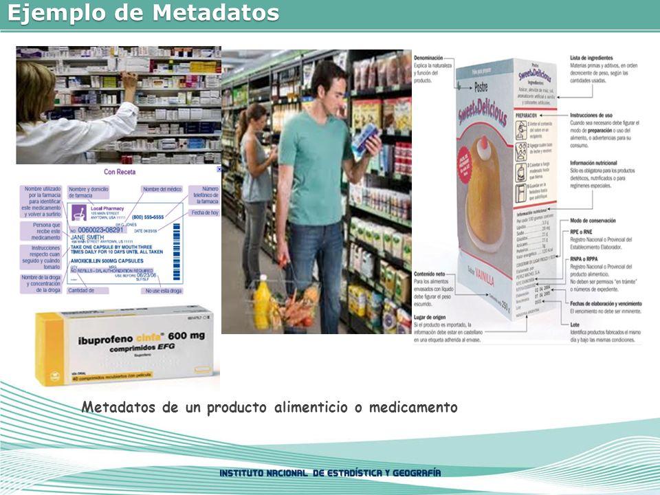 Metadatos de un producto alimenticio o medicamento Ejemplo de Metadatos