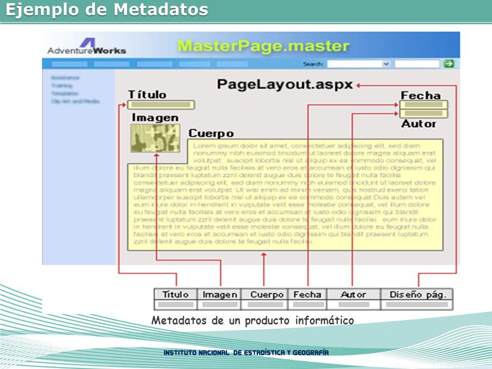 Metadatos de un producto informático Ejemplo de Metadatos