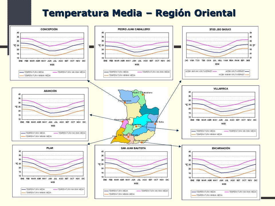 Temperatura Media – Región Oriental