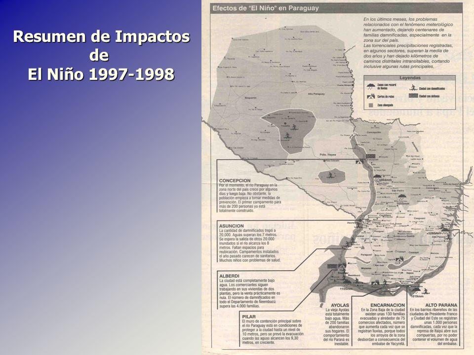 Resumen de Impactos de El Niño 1997-1998 El Niño 1997-1998