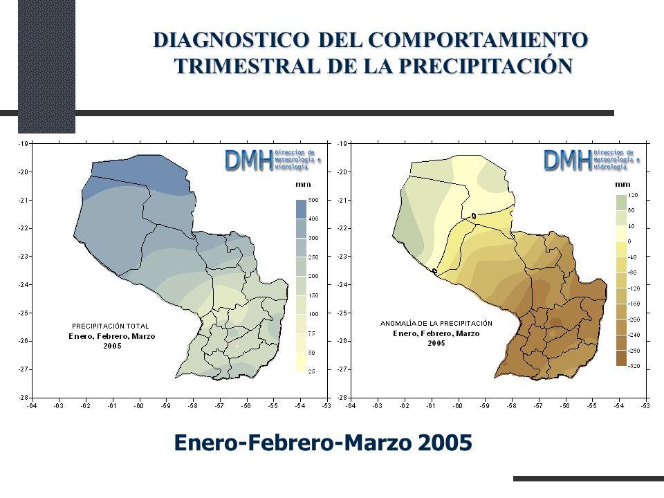 Enero-Febrero-Marzo 2005 DIAGNOSTICO DEL COMPORTAMIENTO TRIMESTRAL DE LA PRECIPITACIÓN TRIMESTRAL DE LA PRECIPITACIÓN