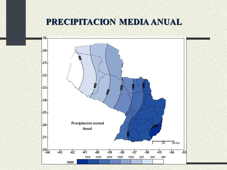 Temperatura Media en Enero y Julio