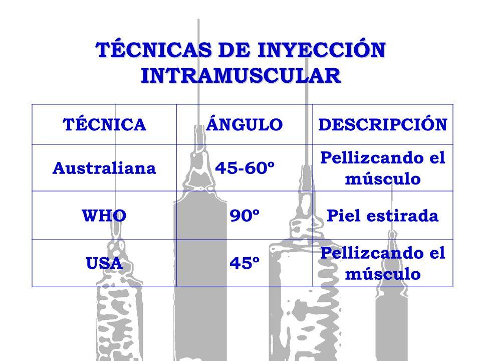 TÉCNICAS DE INYECCIÓN INTRAMUSCULAR TÉCNICAÁNGULODESCRIPCIÓN Australiana45-60º Pellizcando el músculo WHO90ºPiel estirada USA45º Pellizcando el múscul