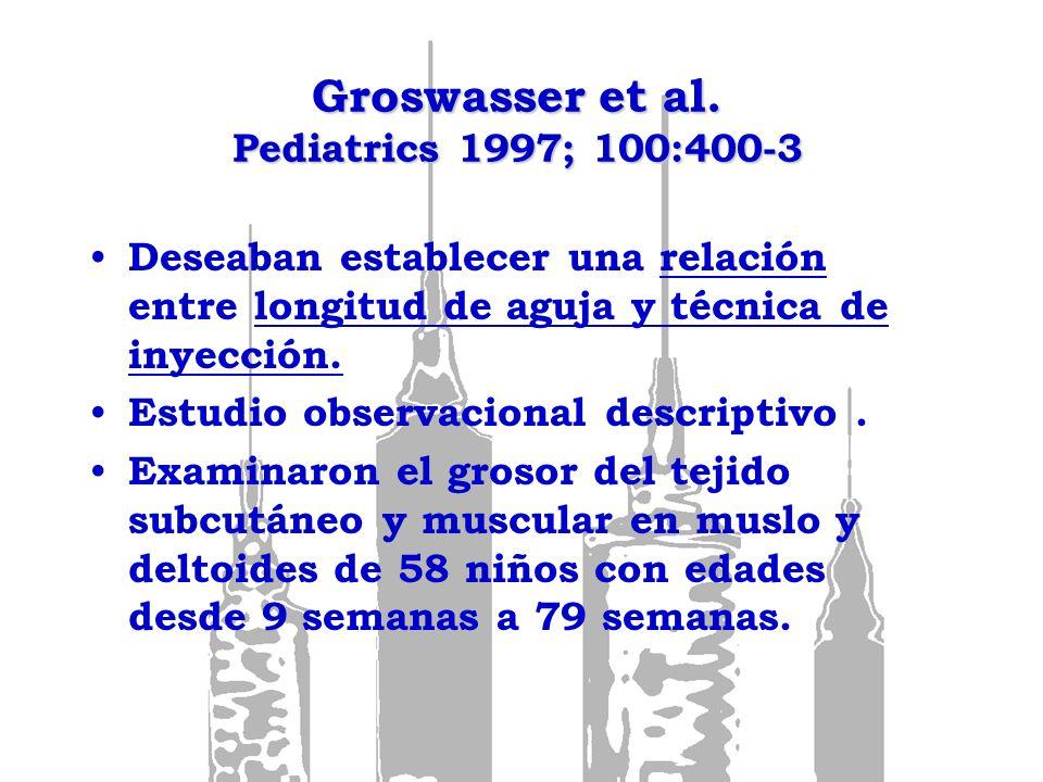Groswasser et al. Pediatrics 1997; 100:400-3 Deseaban establecer una relación entre longitud de aguja y técnica de inyección. Estudio observacional de