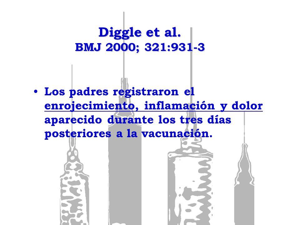 Diggle et al. BMJ 2000; 321:931-3 Los padres registraron el enrojecimiento, inflamación y dolor aparecido durante los tres días posteriores a la vacun
