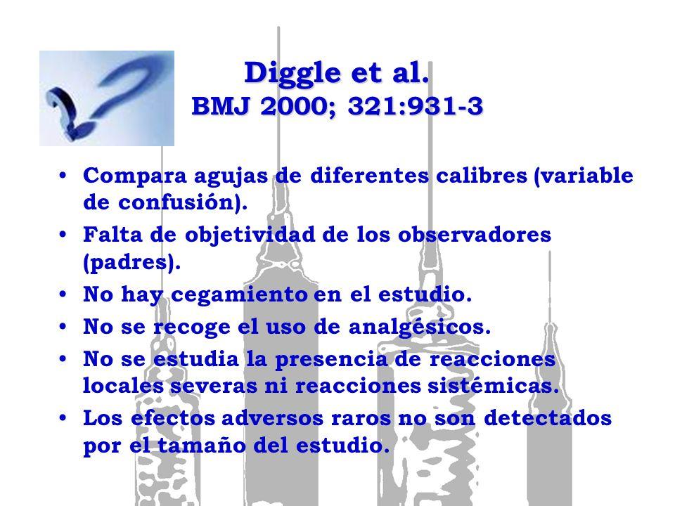 Diggle et al. BMJ 2000; 321:931-3 Compara agujas de diferentes calibres (variable de confusión). Falta de objetividad de los observadores (padres). No
