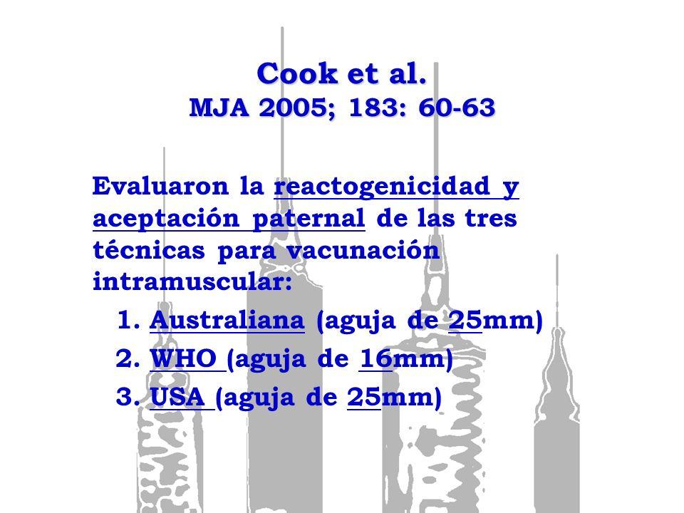 Cook et al. MJA 2005; 183: 60-63 Evaluaron la reactogenicidad y aceptación paternal de las tres técnicas para vacunación intramuscular: 1.Australiana