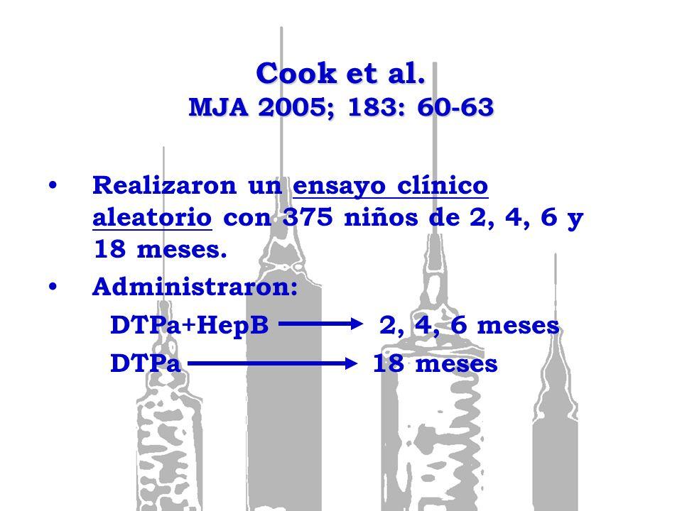 Cook et al. MJA 2005; 183: 60-63 Realizaron un ensayo clínico aleatorio con 375 niños de 2, 4, 6 y 18 meses. Administraron: DTPa+HepB 2, 4, 6 meses DT