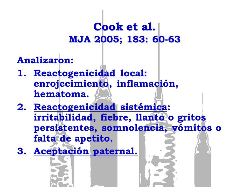 Cook et al. MJA 2005; 183: 60-63 Analizaron: 1.Reactogenicidad local: enrojecimiento, inflamación, hematoma. 2.Reactogenicidad sistémica: irritabilida