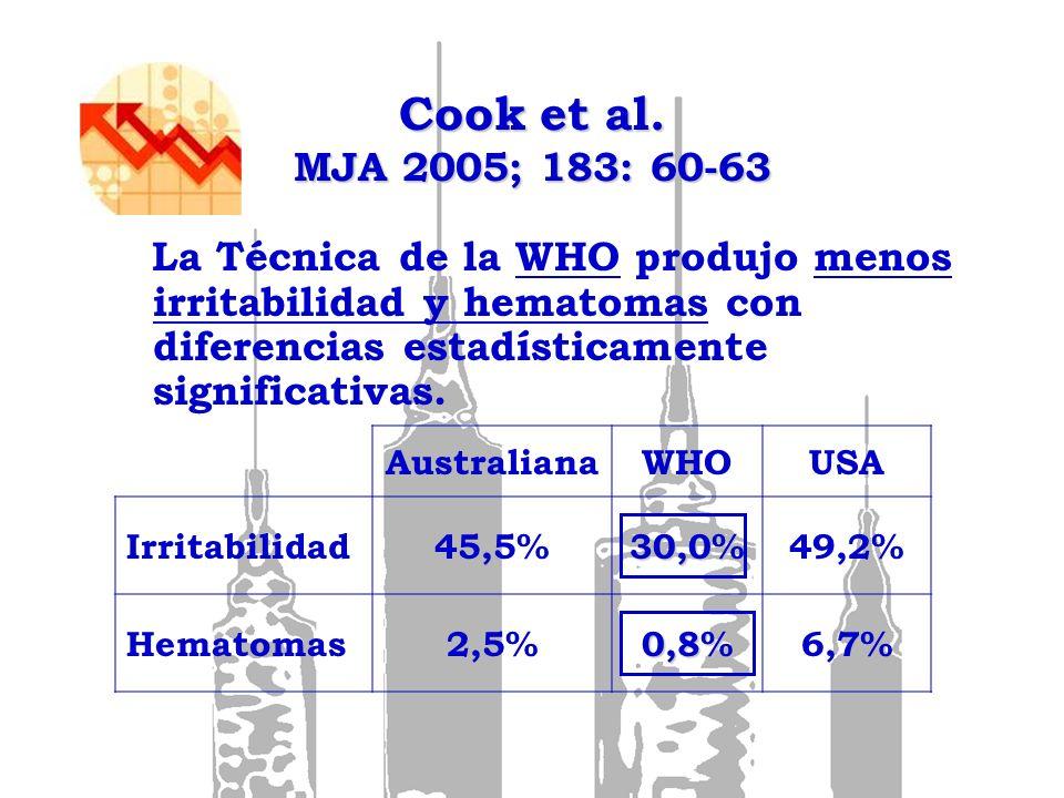 Cook et al. MJA 2005; 183: 60-63 La Técnica de la WHO produjo menos irritabilidad y hematomas con diferencias estadísticamente significativas. Austral