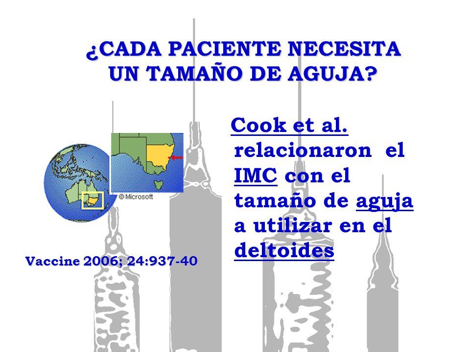 ¿CADA PACIENTE NECESITA UN TAMAÑO DE AGUJA? Cook et al. relacionaron el IMC con el tamaño de aguja a utilizar en el deltoides Vaccine 2006; 24:937-40