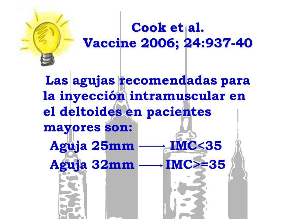 Cook et al. Vaccine 2006; 24:937-40 Las agujas recomendadas para la inyección intramuscular en el deltoides en pacientes mayores son: Aguja 25mm IMC<3