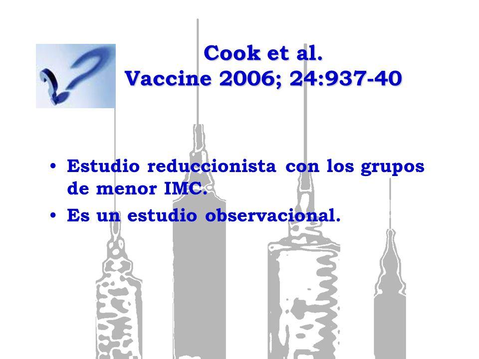 Cook et al. Vaccine 2006; 24:937-40 Estudio reduccionista con los grupos de menor IMC. Es un estudio observacional.