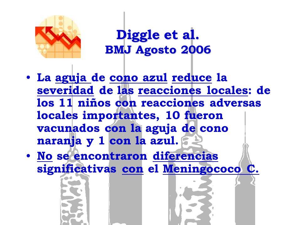 Diggle et al. BMJ Agosto 2006 La aguja de cono azul reduce la severidad de las reacciones locales: de los 11 niños con reacciones adversas locales imp