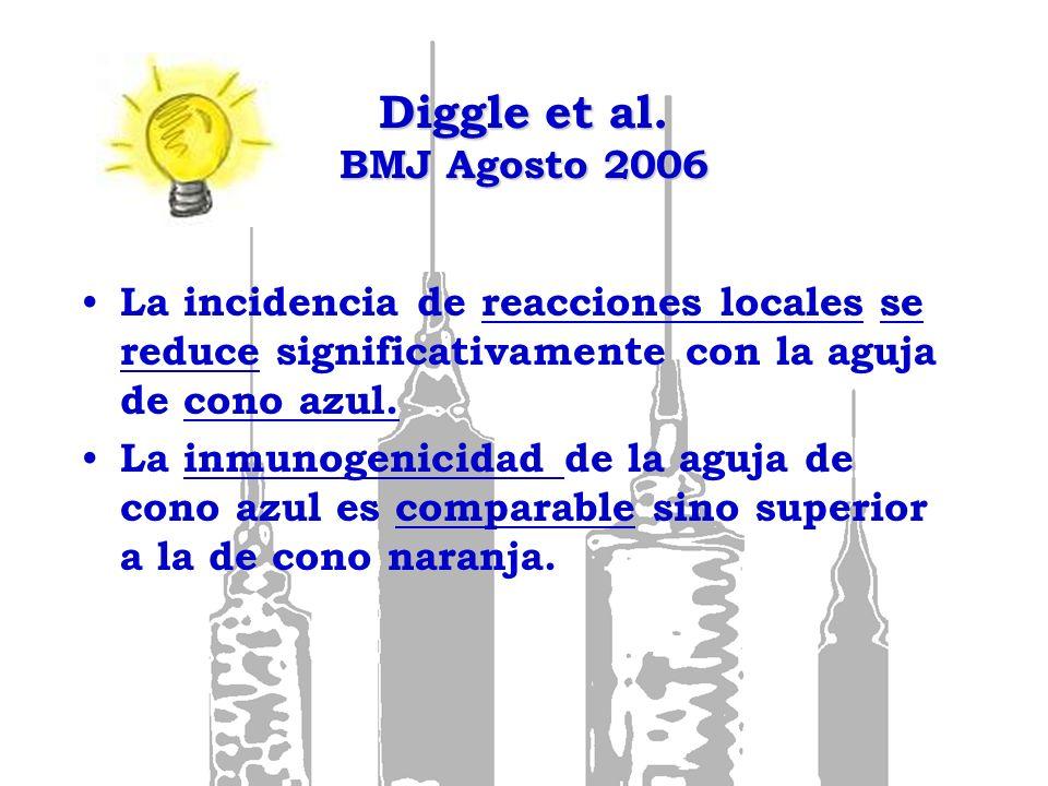 Diggle et al. BMJ Agosto 2006 La incidencia de reacciones locales se reduce significativamente con la aguja de cono azul. La inmunogenicidad de la agu
