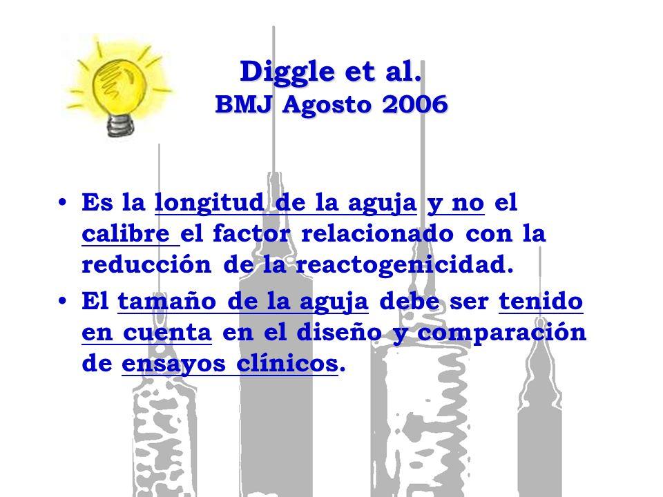 Diggle et al. BMJ Agosto 2006 Es la longitud de la aguja y no el calibre el factor relacionado con la reducción de la reactogenicidad. El tamaño de la