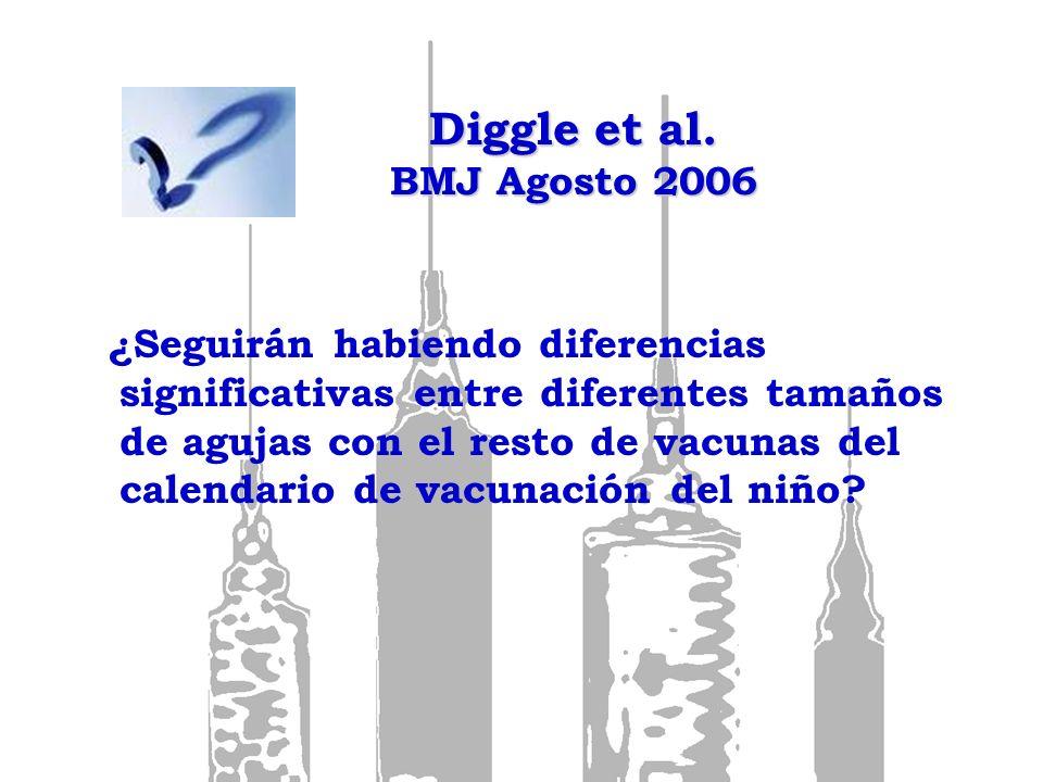 Diggle et al. BMJ Agosto 2006 ¿Seguirán habiendo diferencias significativas entre diferentes tamaños de agujas con el resto de vacunas del calendario