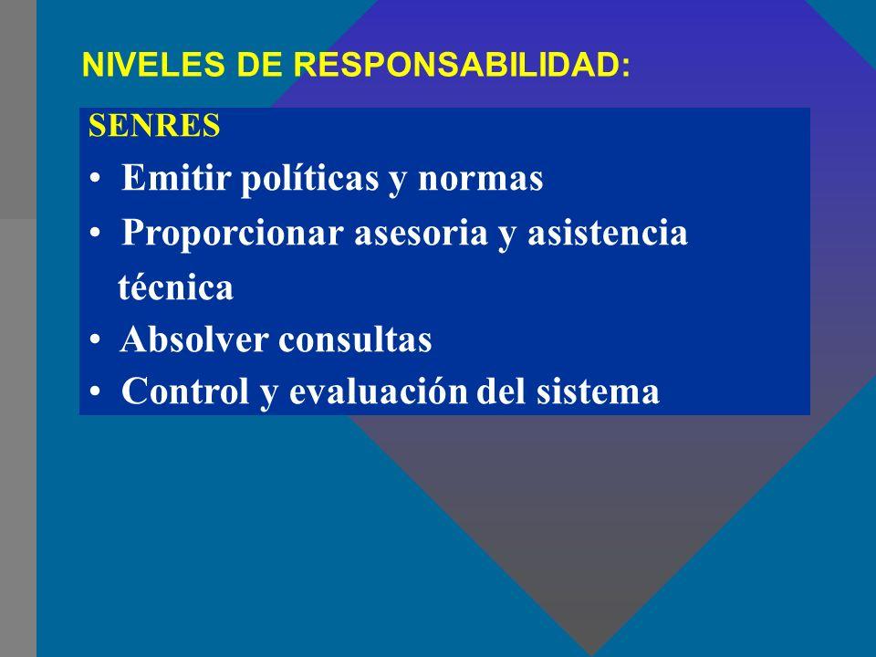 SENRES Emitir políticas y normas Proporcionar asesoria y asistencia técnica Absolver consultas Control y evaluación del sistema NIVELES DE RESPONSABIL
