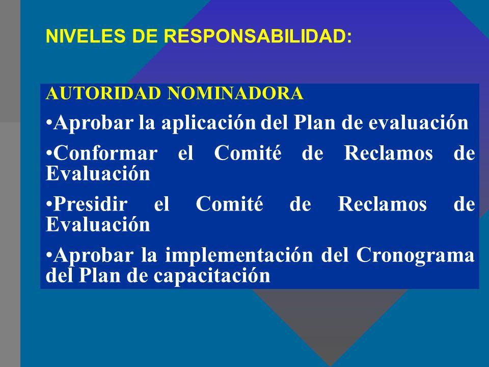 AUTORIDAD NOMINADORA Aprobar la aplicación del Plan de evaluación Conformar el Comité de Reclamos de Evaluación Presidir el Comité de Reclamos de Eval