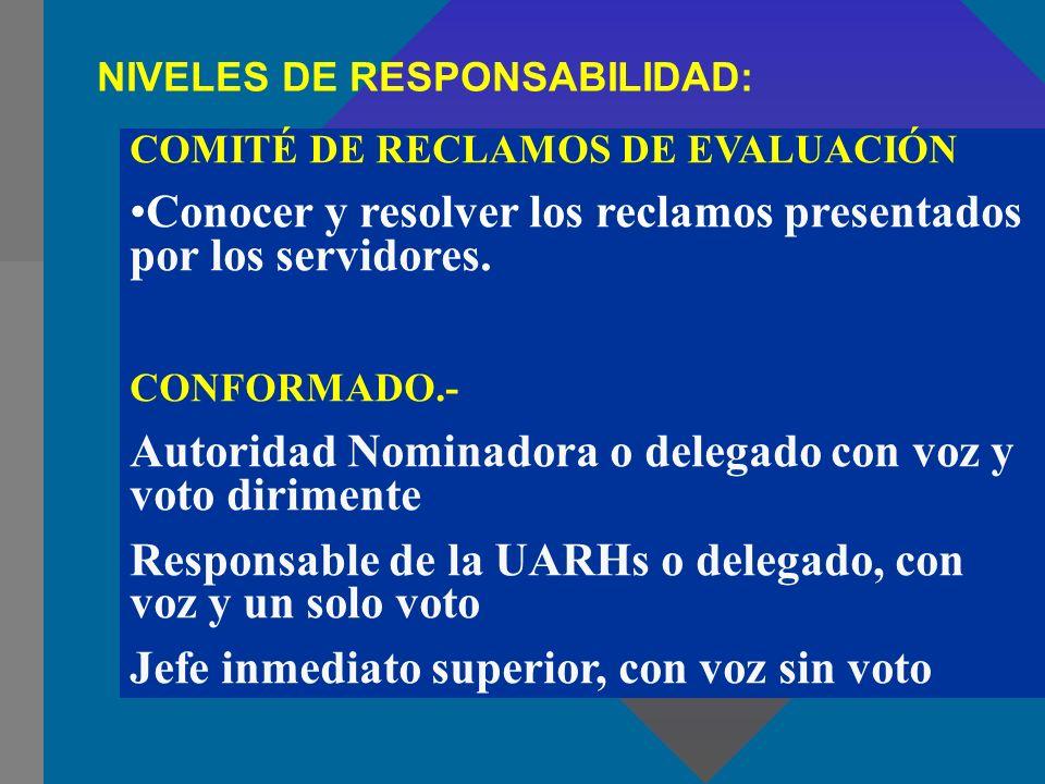 COMITÉ DE RECLAMOS DE EVALUACIÓN Conocer y resolver los reclamos presentados por los servidores. CONFORMADO.- Autoridad Nominadora o delegado con voz