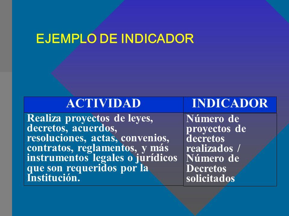 Realiza proyectos de leyes, decretos, acuerdos, resoluciones, actas, convenios, contratos, reglamentos, y más instrumentos legales o jurídicos que son