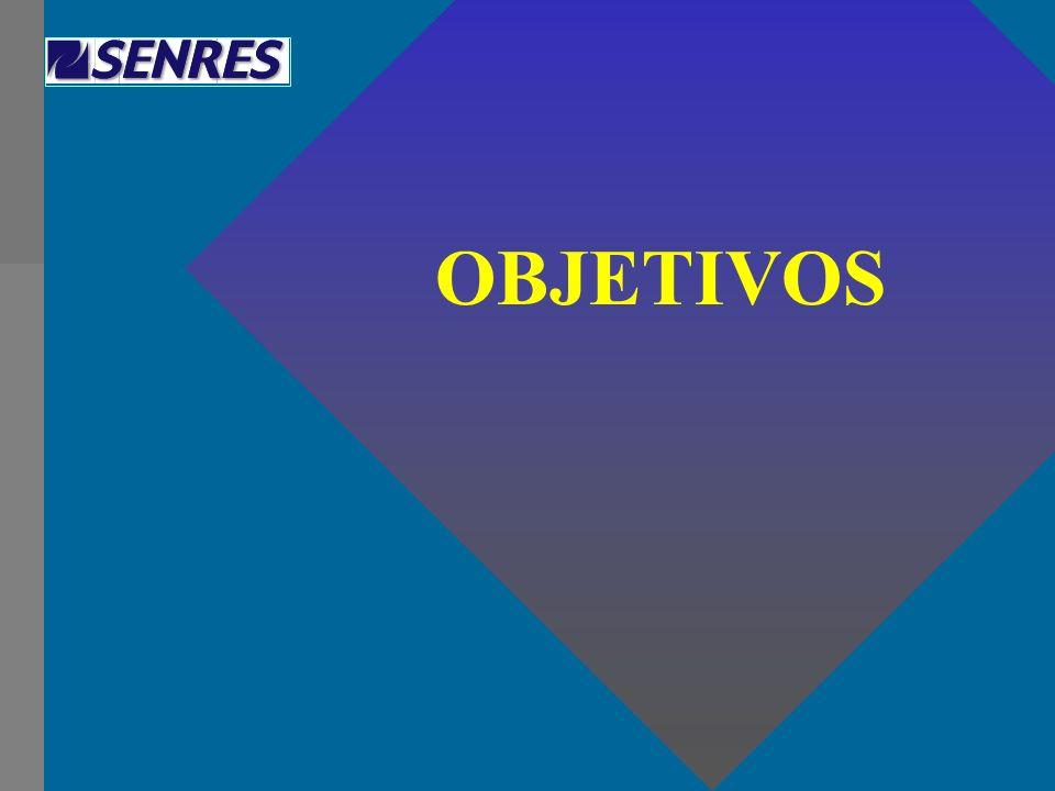 FASES DEL PROCESO: 1.DEFINICIÓN DE INDICADORES 2.