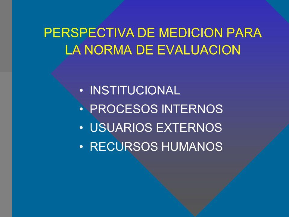 PERSPECTIVA DE MEDICION PARA LA NORMA DE EVALUACION INSTITUCIONAL PROCESOS INTERNOS USUARIOS EXTERNOS RECURSOS HUMANOS