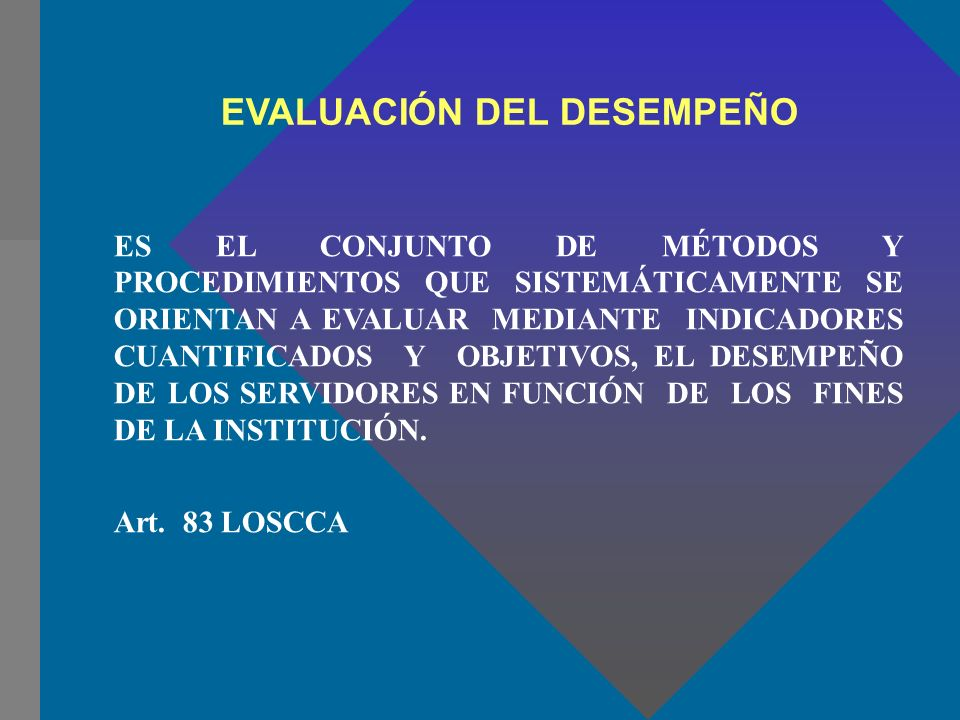 OBJETIVO DE LA EVALUACIÓN DEL DESEMPEÑO MEDIR Y MEJORAR EL DESEMPEÑO ORGANIZACIONAL INSTITUCIONAL UNIDADES O PROCESOS INTERNOS CIUDADANOS Y COMPETENCIAS DEL RECURSO HUMANO