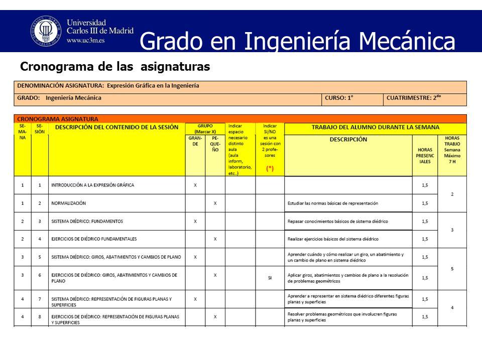 Cronograma de las asignaturas Grado en Ingeniería Mecánica