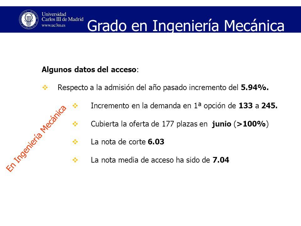 Algunos datos del acceso: Respecto a la admisión del año pasado incremento del 5.94%. Incremento en la demanda en 1ª opción de 133 a 245. Cubierta la