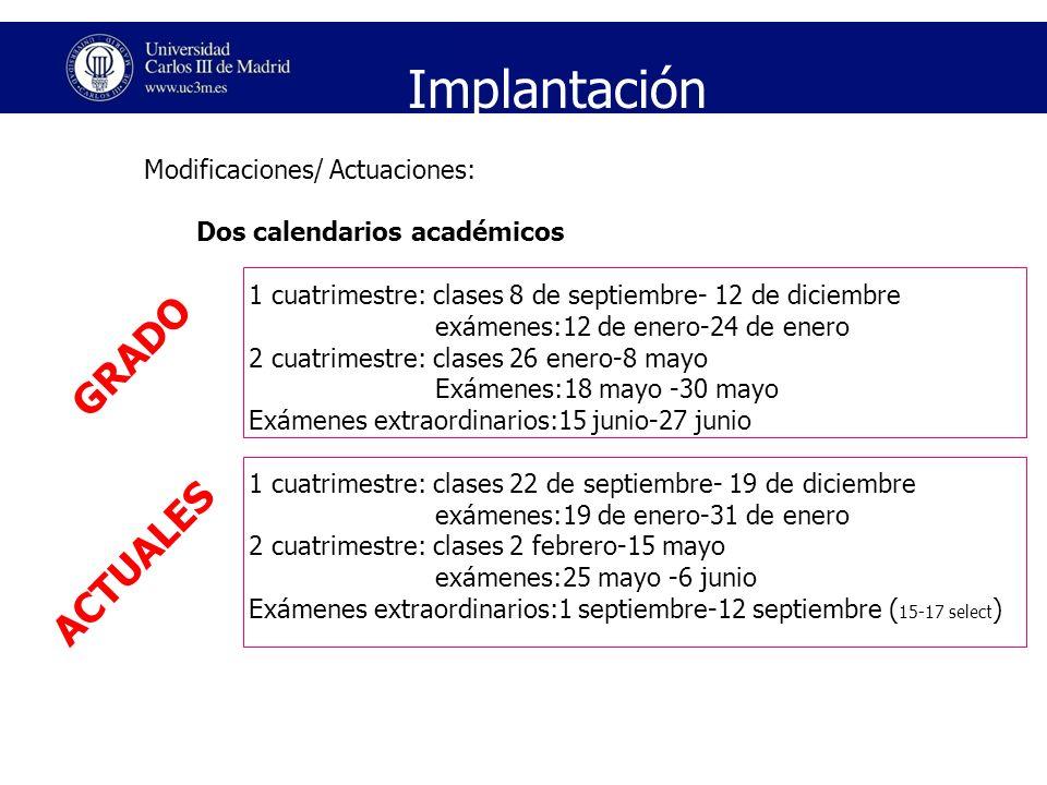 Modificaciones/ Actuaciones: Dos calendarios académicos 1 cuatrimestre: clases 8 de septiembre- 12 de diciembre exámenes:12 de enero-24 de enero 2 cua