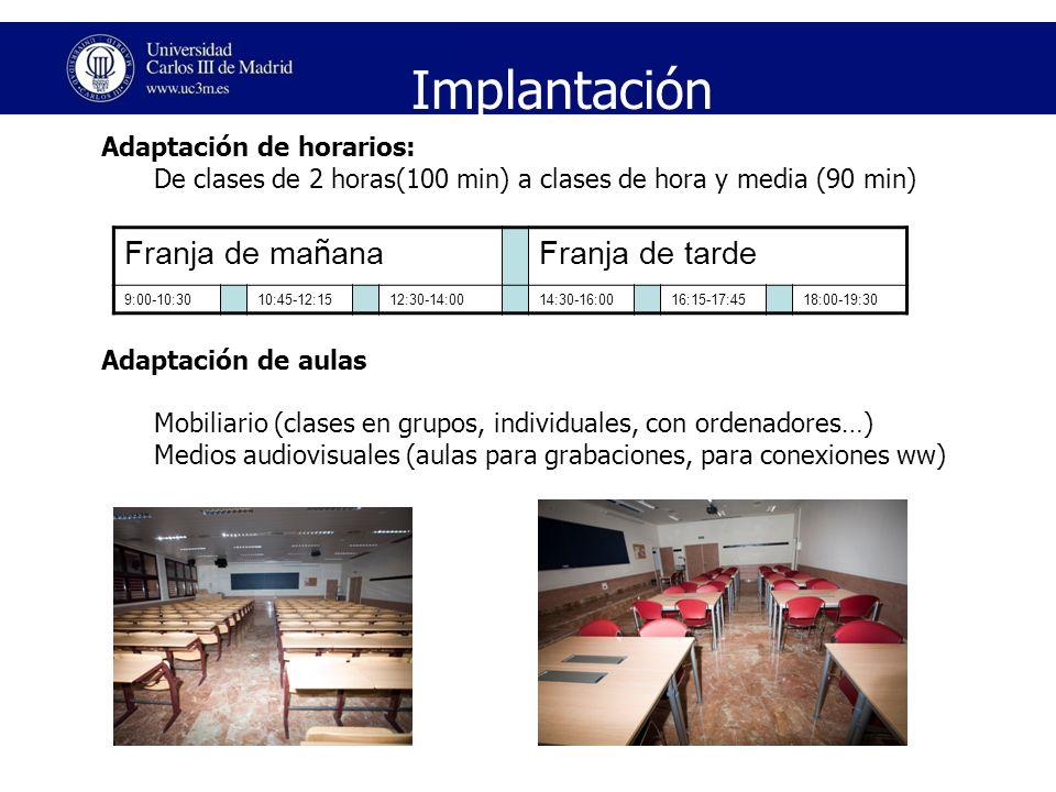 Adaptación de aulas Mobiliario (clases en grupos, individuales, con ordenadores…) Medios audiovisuales (aulas para grabaciones, para conexiones ww) Ad