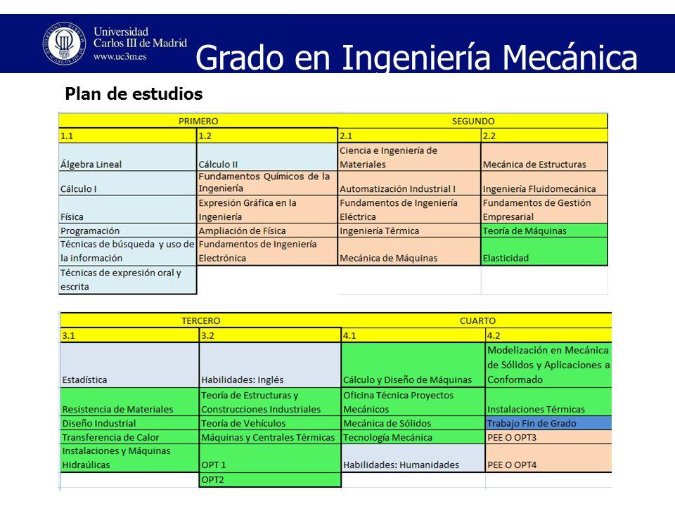 Grado en Ingeniería Mecánica Plan de estudios