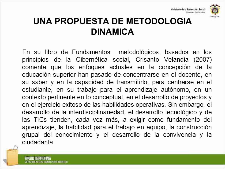 UNA PROPUESTA DE METODOLOGIA DINAMICA En su libro de Fundamentos metodológicos, basados en los principios de la Cibernética social, Crisanto Velandia